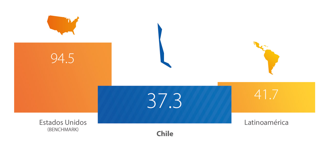 chile-indice-1280x554